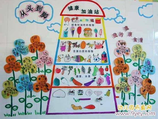 幼儿园大班健康领域_幼儿园健康主题墙饰设计:健康加油站_幼儿园布置网